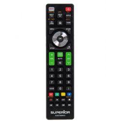 Superior Panasonic Ready to Use Τηλεχειριστήριο Αντκατάστασης Για Panasonic Τηλεοράσεις | DBM Electronics